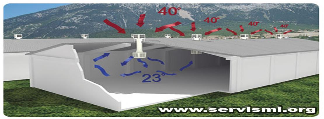 Soğutma Nedir ? Soğutmanın Tanımı & Soğutma Sistemleri